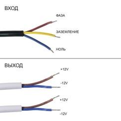 Блок питания Biom DC12 60W 5А FTR-60 герметичный. Фото 2