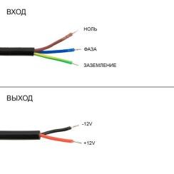 Блок питания BIOM Professional DC12 100W WBP-100 8,3А герметичний. Фото 4